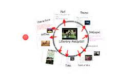 SparkNotes: The Great Gatsby: How to Write Literary Analysis